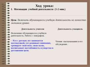 Ход урока: I. Мотивация учебной деятельности (1-2 мин.) Цель: Включить обуча