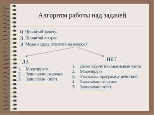 Алгоритм работы над задачей 1) Прочитай задачу. 2) Прочитай вопрос. 3) Можно