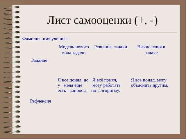 Лист самооценки (+, -) Фамилия, имя ученика ЗаданиеМодель нового вида задач...