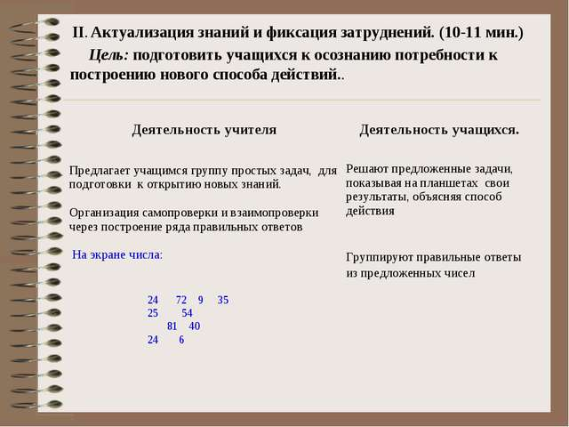 II. Актуализация знаний и фиксация затруднений. (10-11 мин.) Цель: подготови...