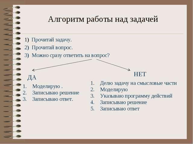 Алгоритм работы над задачей 1) Прочитай задачу. 2) Прочитай вопрос. 3) Можно...