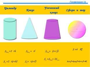 Цилиндр КонусУсеченный конус Сфера и шар    Sбок =2πrh Sбок =πrl Sбок