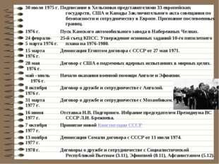 30 июля 1975 г.Подписание в Хельсинки представителями 33 европейских государ