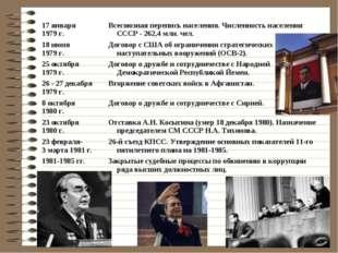 17 января 1979 г.Всесоюзная перепись населения. Численность населения СССР -