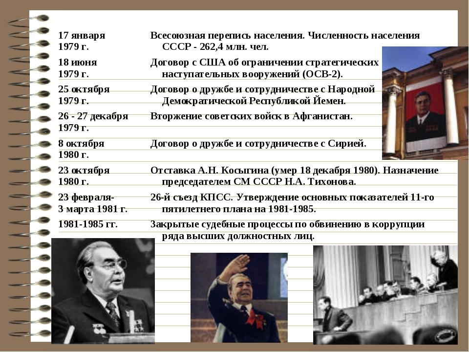 17 января 1979 г.Всесоюзная перепись населения. Численность населения СССР -...