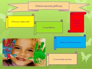 Деятельность ребенка Высокий уровень знаний Подлинное творчество Саморазвитие