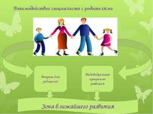 Взаимодействие специалиста с родителями Вопросы для родителей Индивидуальная