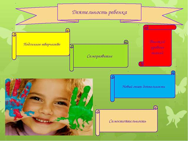 Деятельность ребенка Высокий уровень знаний Подлинное творчество Саморазвитие...