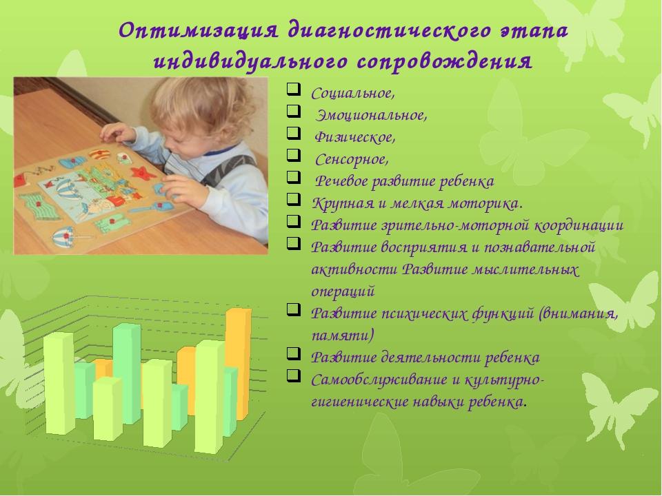 Оптимизация диагностического этапа индивидуального сопровождения Социальное,...