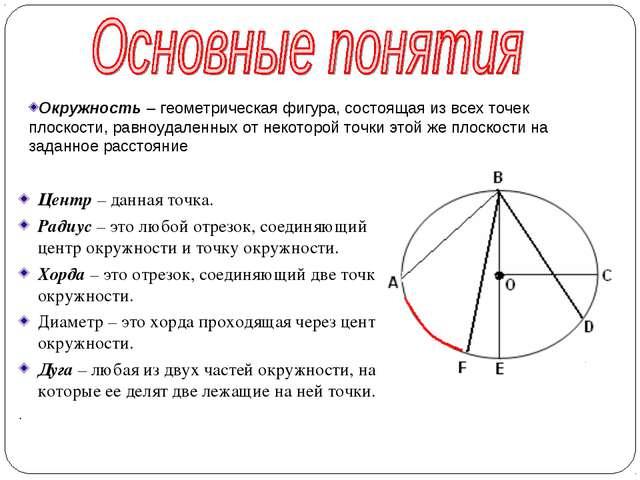 Центр – данная точка. Радиус – это любой отрезок, соединяющий центр окружност...