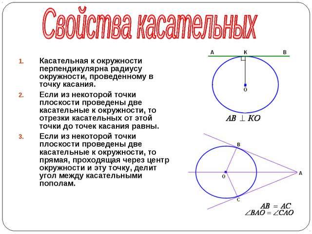 Касательная к окружности перпендикулярна радиусу окружности, проведенному в т...