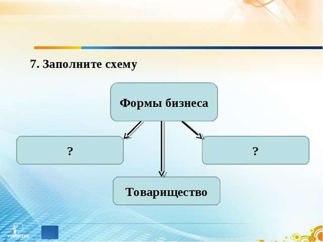 7. Заполните схему Формы бизнеса Товарищество ? ?