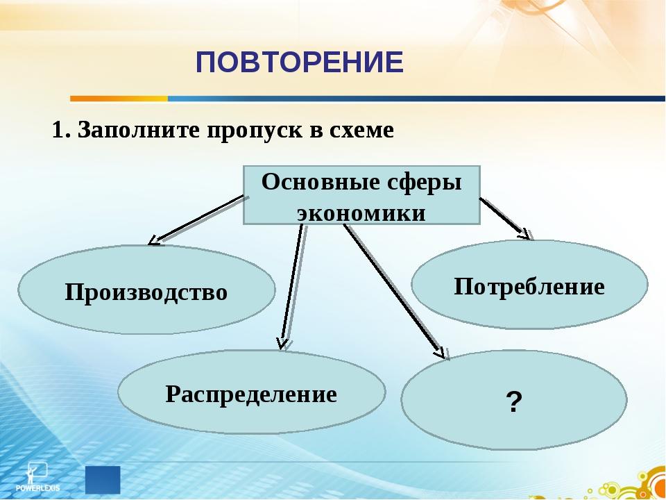 ПОВТОРЕНИЕ 1. Заполните пропуск в схеме Основные сферы экономики Распределени...