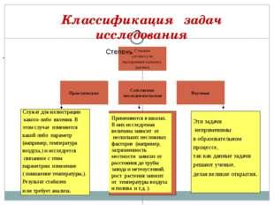 Классификация задач исследования . Служат для иллюстрации какого-либо явлени