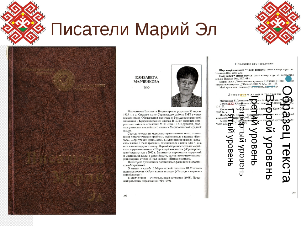 Писатели Марий Эл