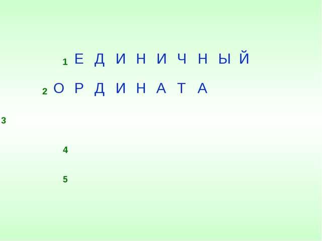 1ЕДИНИЧНЫЙ 2ОРДИНАТА 3...