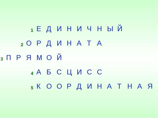 1ЕДИНИЧНЫЙ 2ОРДИНАТА 3ПРЯ...
