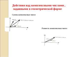 Действия над комплексными числами , заданными в геометрической форме Сумма ко