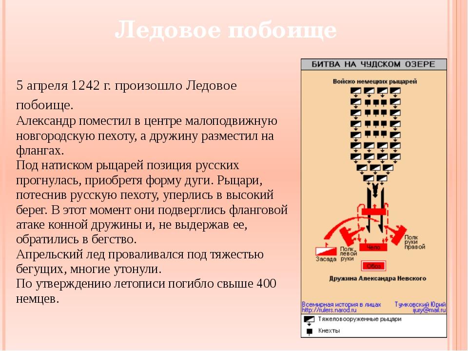 5 апреля 1242 г. произошло Ледовое побоище. Александр поместил в центре малоп...
