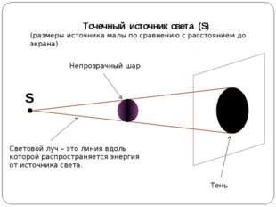 Точечный источник света (S) (размеры источника малы по сравнению с расстояние
