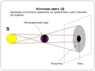 Источник света (S) (размеры источника сравнимы по сравнению с расстоянием до