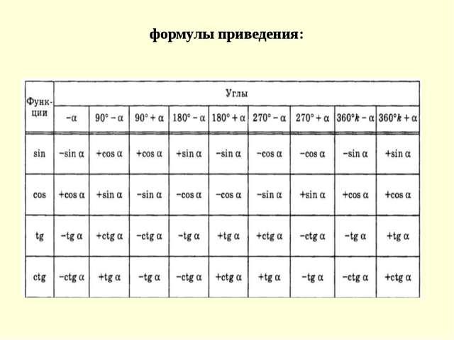формулы приведения: