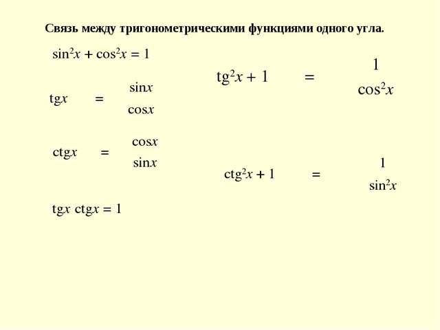 Связь между тригонометрическими функциями одного угла. sin2x+ cos2x= 1 tgx...