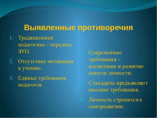 Выявленные противоречия Традиционная педагогика – передача ЗУН. Отсутствие мо...