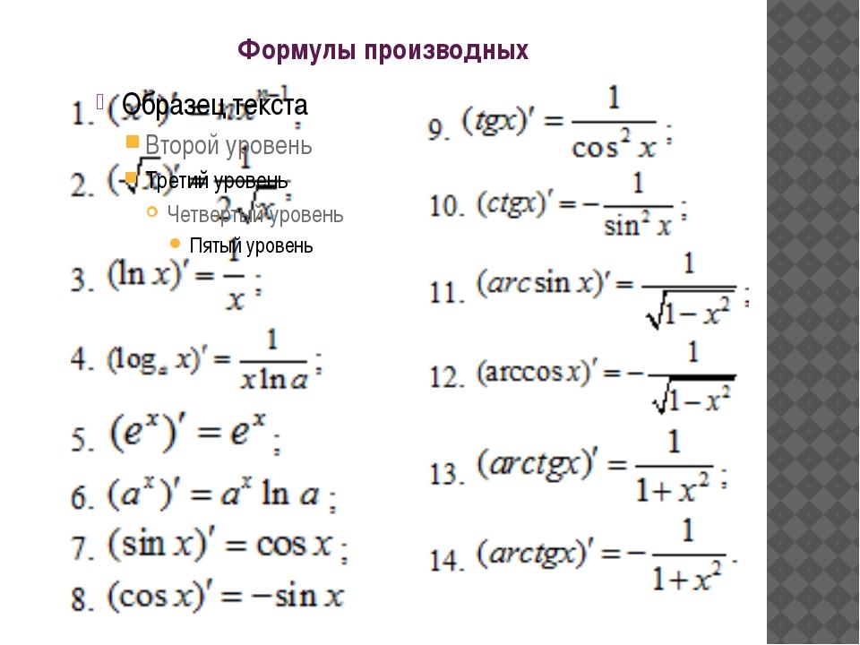 Формулы производных