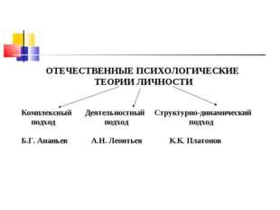 ОТЕЧЕСТВЕННЫЕ ПСИХОЛОГИЧЕСКИЕ ТЕОРИИ ЛИЧНОСТИ Комплексный Деятельностный Стру