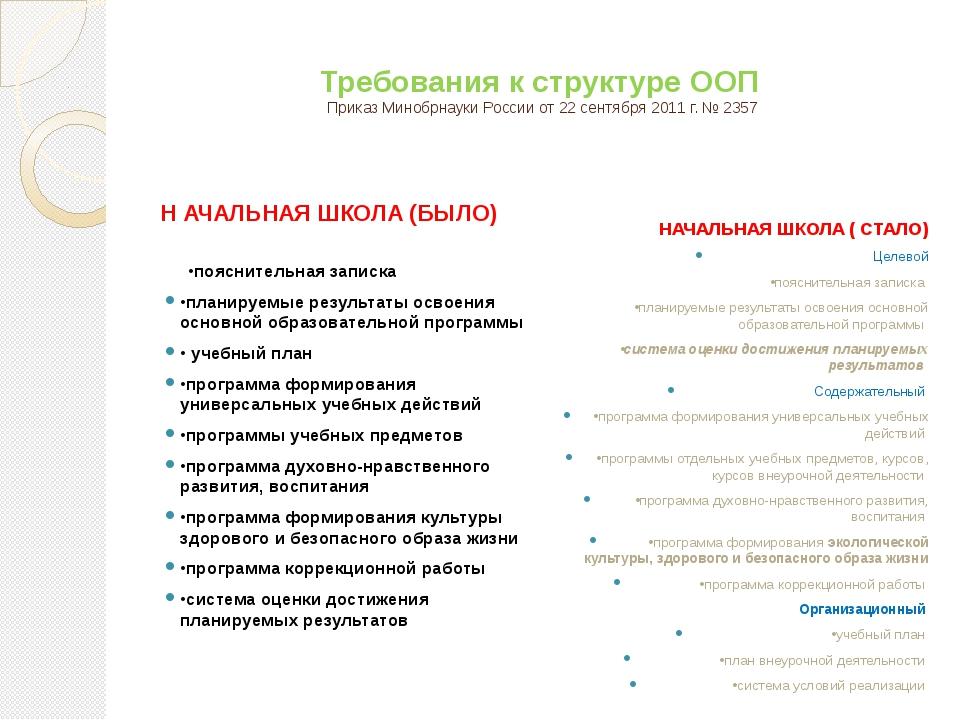 Требования к структуре ООП Приказ Минобрнауки России от 22 сентября 2011 г. №...
