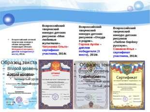Всероссийский сетевой творческом конкурсе «Наши звёздочки». Номинация «Вокал»