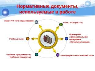 Нормативные документы, используемые в работе Title ФГОС НОО (№373) Закон РФ «