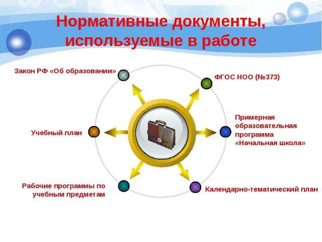 Нормативные документы, используемые в работе Title ФГОС НОО (№373) Закон РФ «...