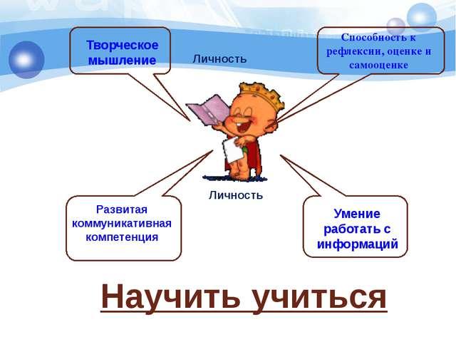 Личность Личность Творческое мышление Способность к рефлексии, оценке и самоо...