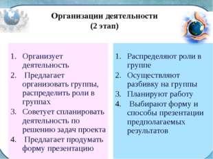 Организации деятельности (2 этап) Организует деятельность Предлагает организо