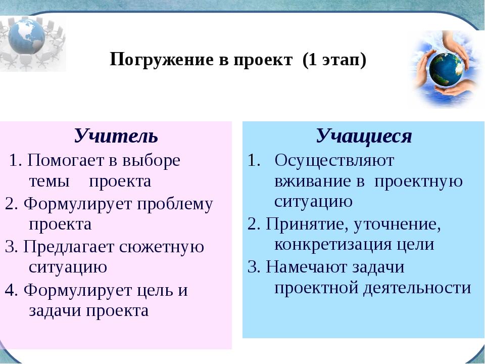 Погружение в проект (1 этап) Учитель 1. Помогает в выборе темы проекта 2. Фор...