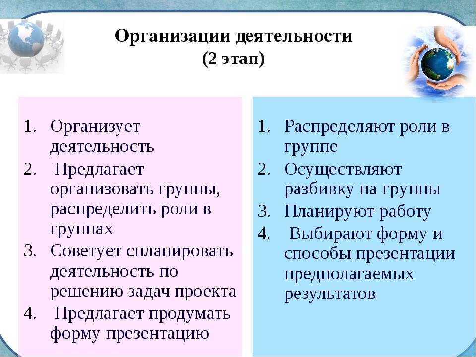 Организации деятельности (2 этап) Организует деятельность Предлагает организо...