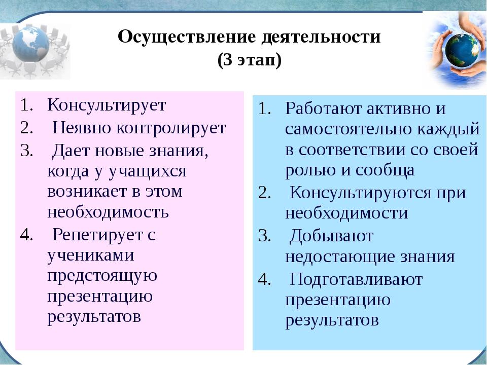 Осуществление деятельности (3 этап) Консультирует Неявно контролирует Дает но...