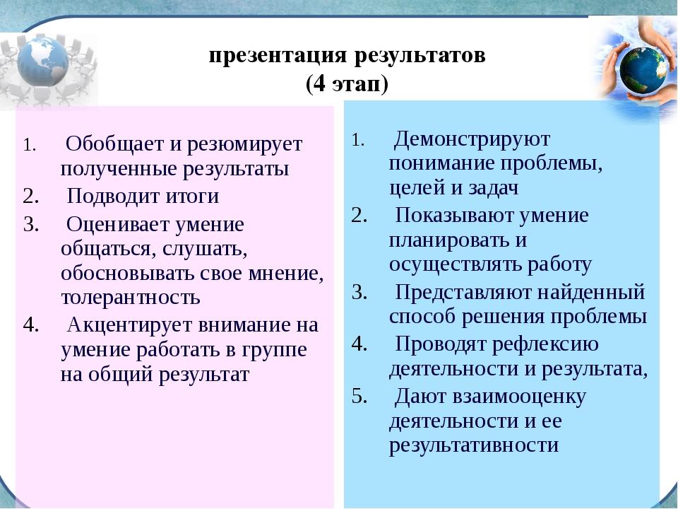 презентация результатов (4 этап) Обобщает и резюмирует полученные результаты...