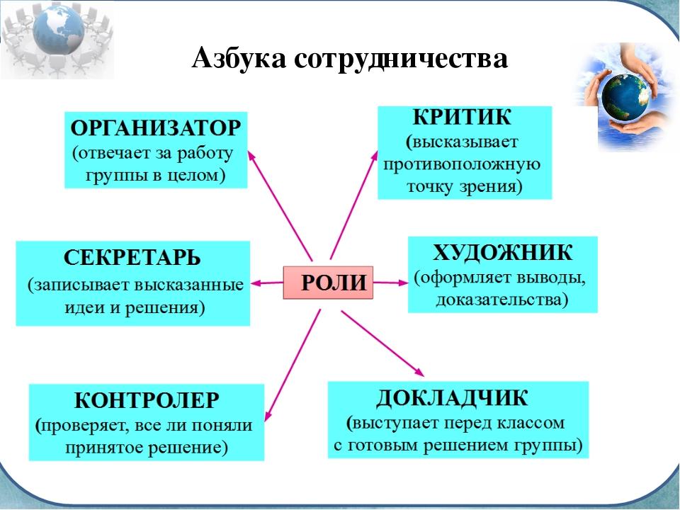 Азбука сотрудничества