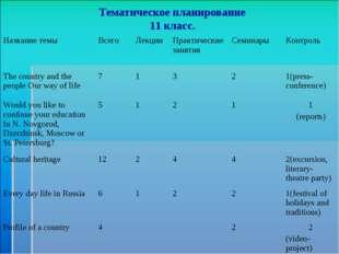 Tематическое планирование 11 класс.