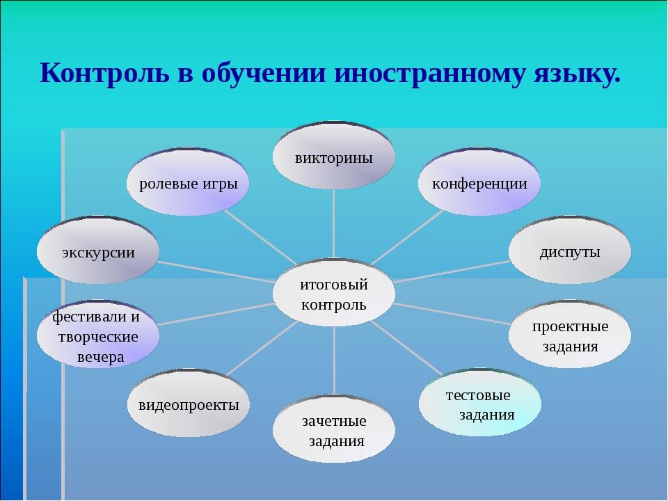 Контроль в обучении иностранному языку.
