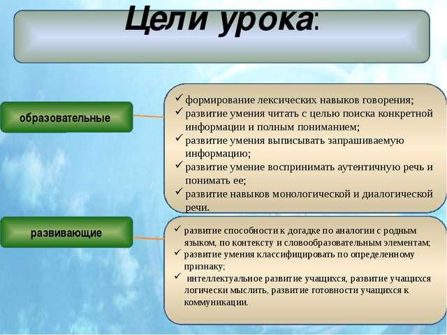 Цели урока: формирование лексических навыков говорения; развитие умения чита...