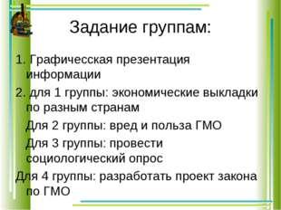 Задание группам: 1. Графичесская презентация информации 2. для 1 группы: экон
