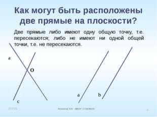 Как могут быть расположены две прямые на плоскости? Логинова Н.В. МБОУ «СОШ №