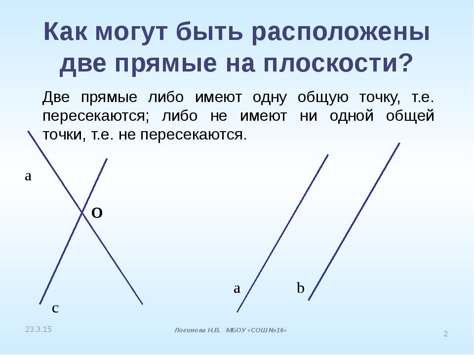 Как могут быть расположены две прямые на плоскости? Логинова Н.В. МБОУ «СОШ №...