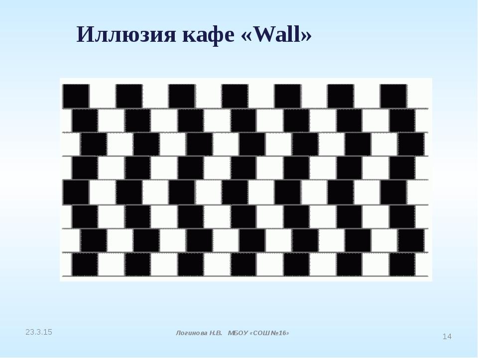 Иллюзия кафе «Wall» Логинова Н.В. МБОУ «СОШ №16»