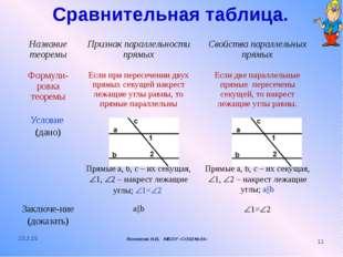 Сравнительная таблица. Логинова Н.В. МБОУ «СОШ №16» Название теоремы Признак