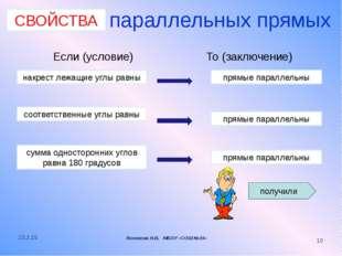 Признаки параллельных прямых Если (условие) То (заключение) накрест лежащие у